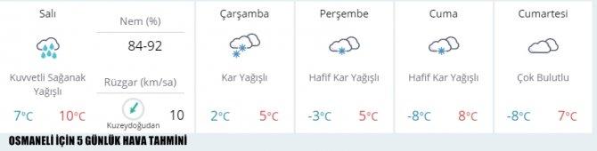 hava-durumu.jpg